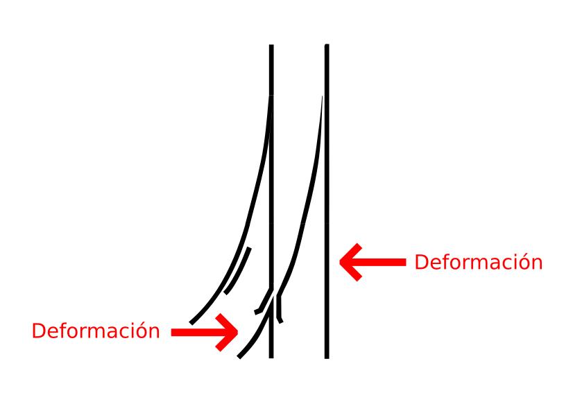 Ubicación de las deformaciones en la segunda aguja de la entrada norte de O Porriño.